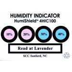Humidity Indicators